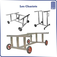 chariots-categories